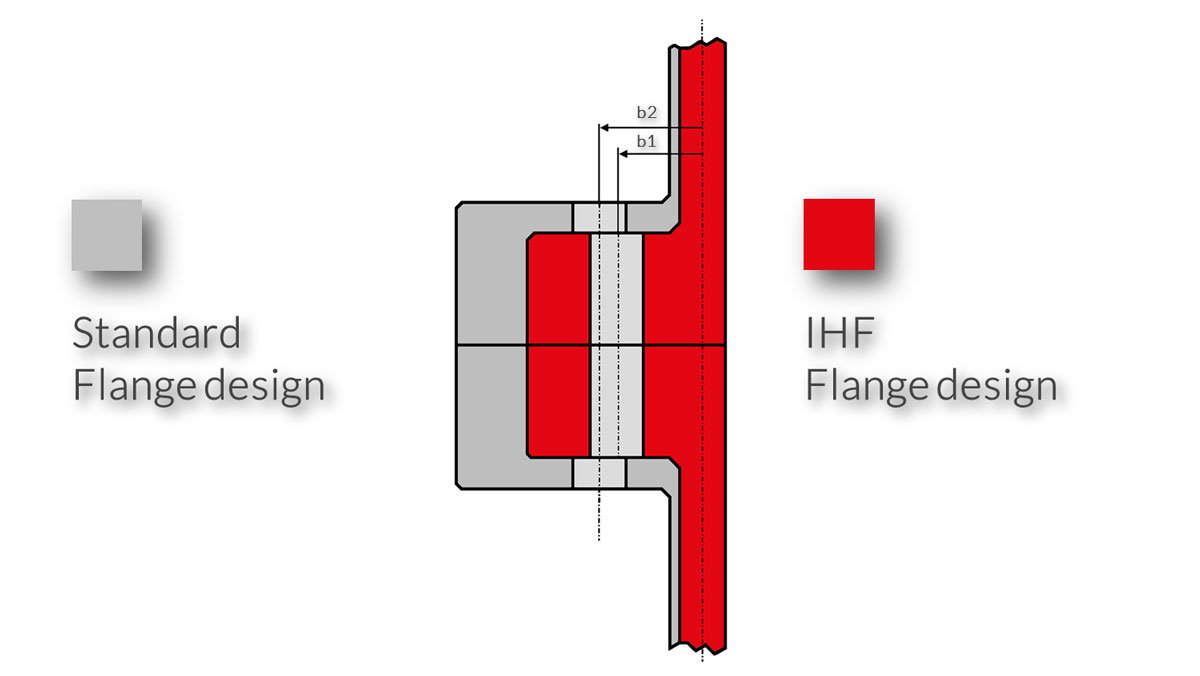 flange dimensions can be reduced