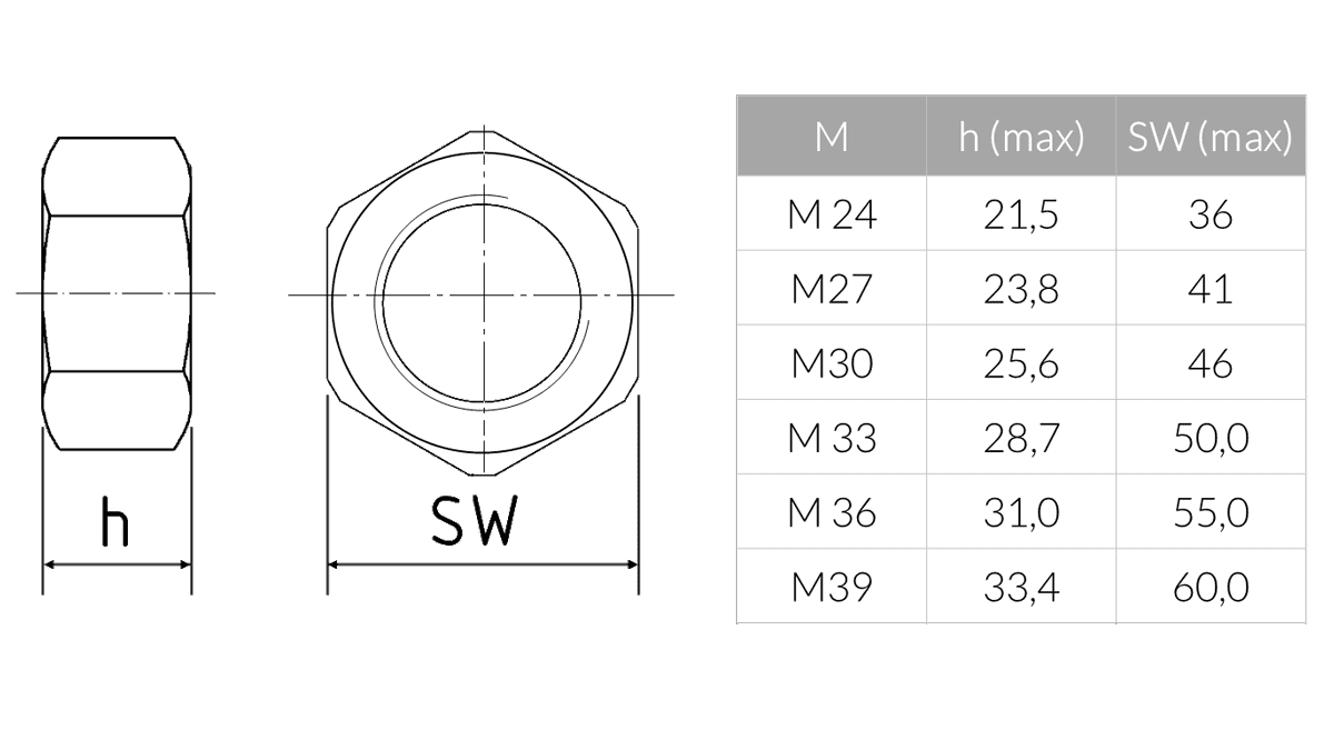 ITH hexagon nut dimensions