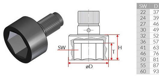 Torque wrench socket for standard bolts type CX-VE